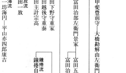 摩利支天|マリシテンと富田流剣法