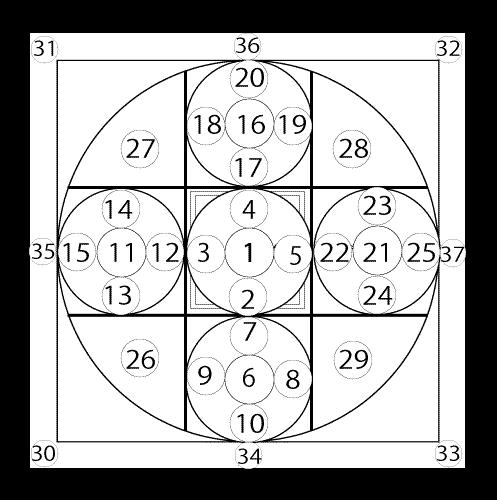 諸尊段三十七尊配置図(図1)